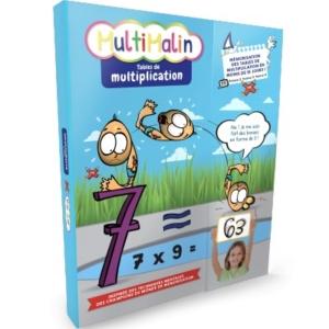 MultiMalin multiplications